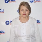 Сулейманова Залина Муршидовна